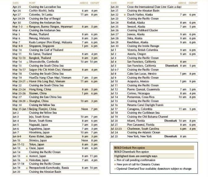 Oceania's 2020 World Cruise Itinerary